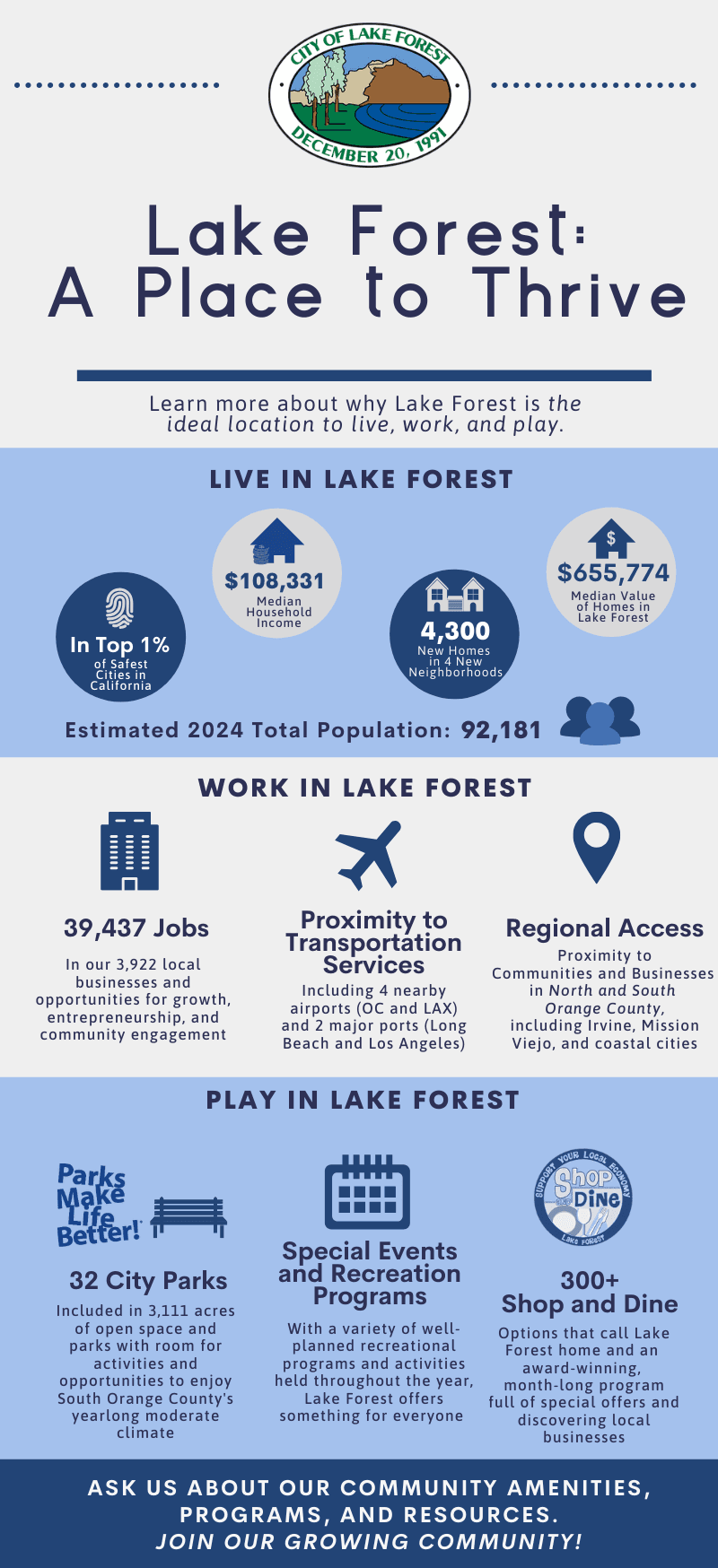 Lake Forest_ A Place to Thrive [2019]